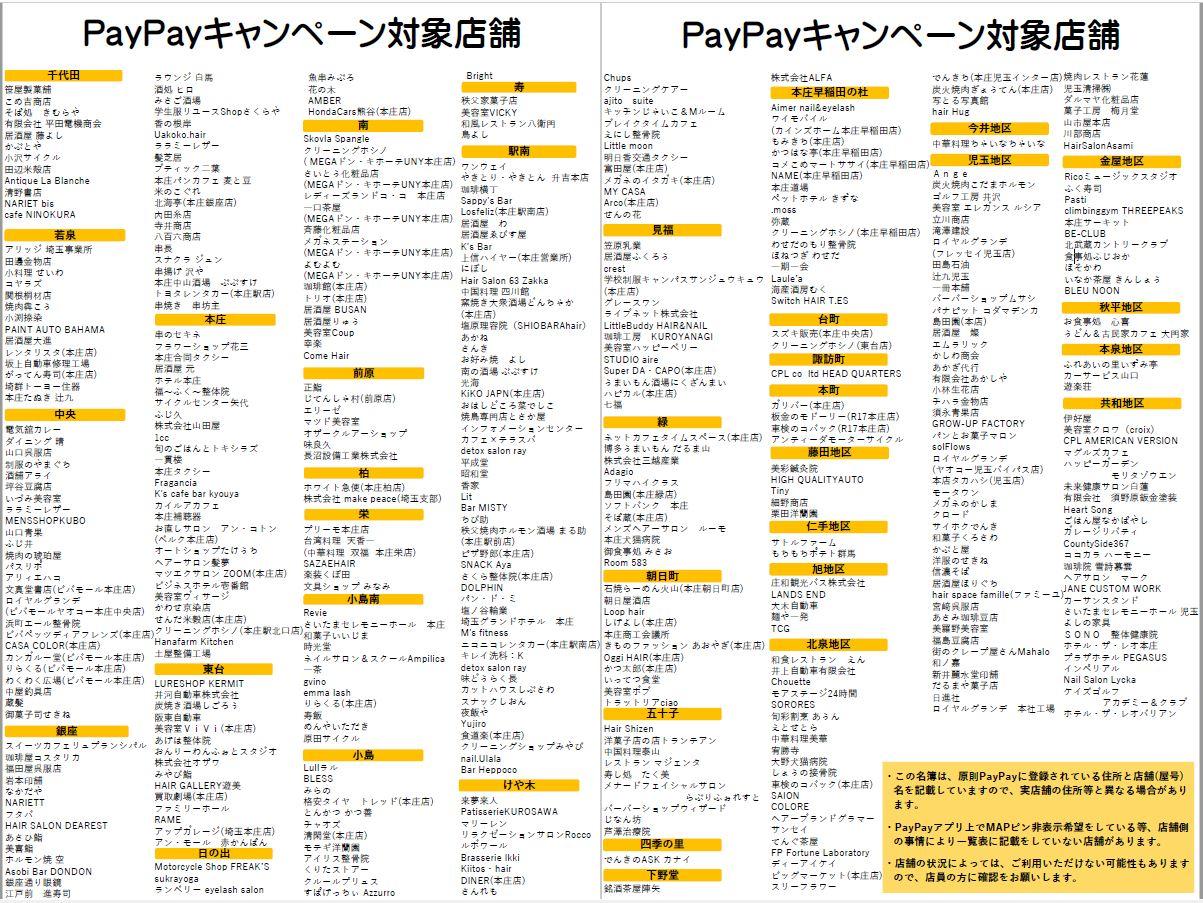PayPay対象店