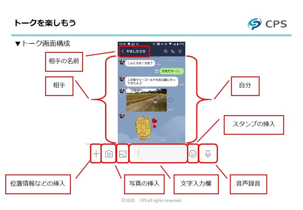 トークCPS_LINE入門講座説明用スライド