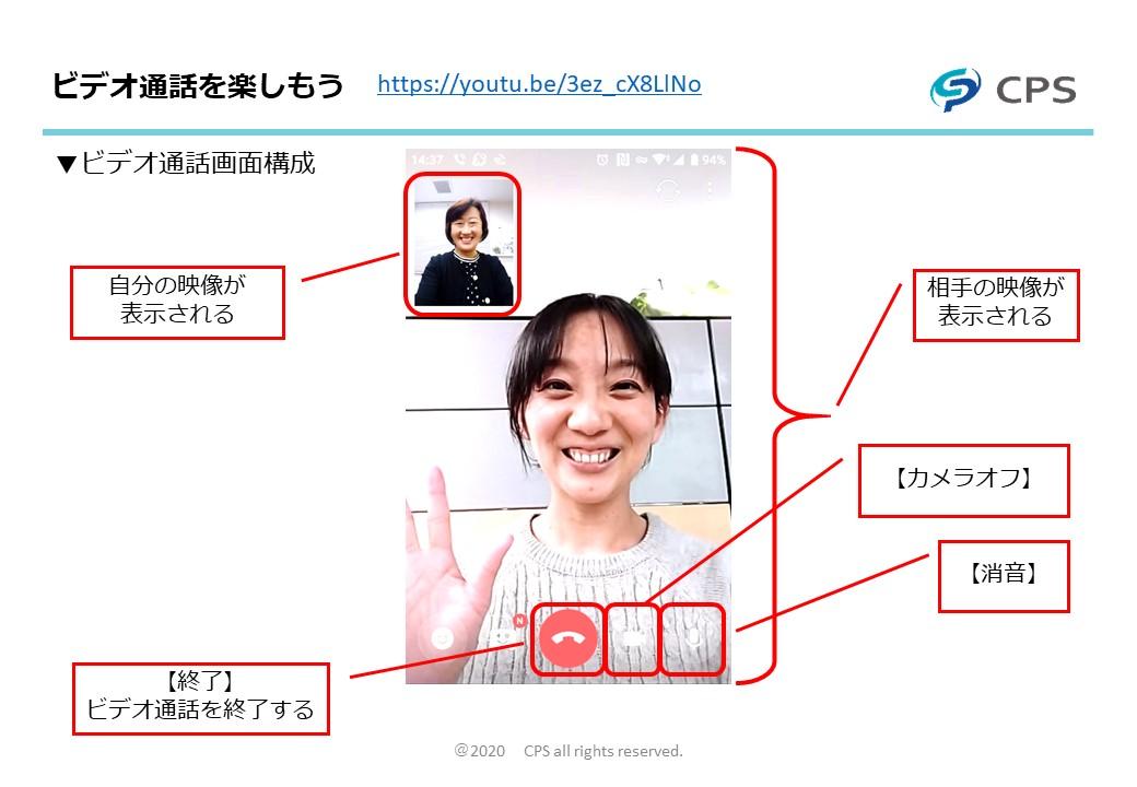 ビデオ通話CPS_LINE入門講座説明用スライド